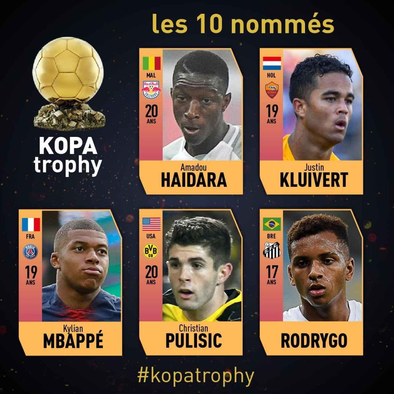 Finalistas al Trofeo Kopa. Foto: France Football
