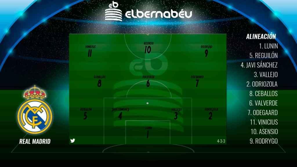 Así sería el once Sub23 del Real Madrid