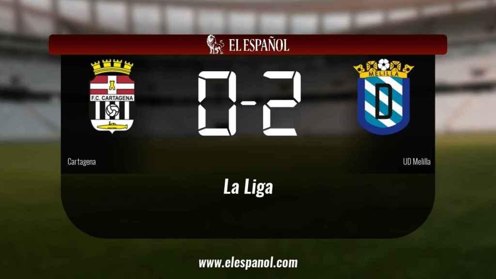 El Cartagena cae derrotado frente al Melilla (0-2)