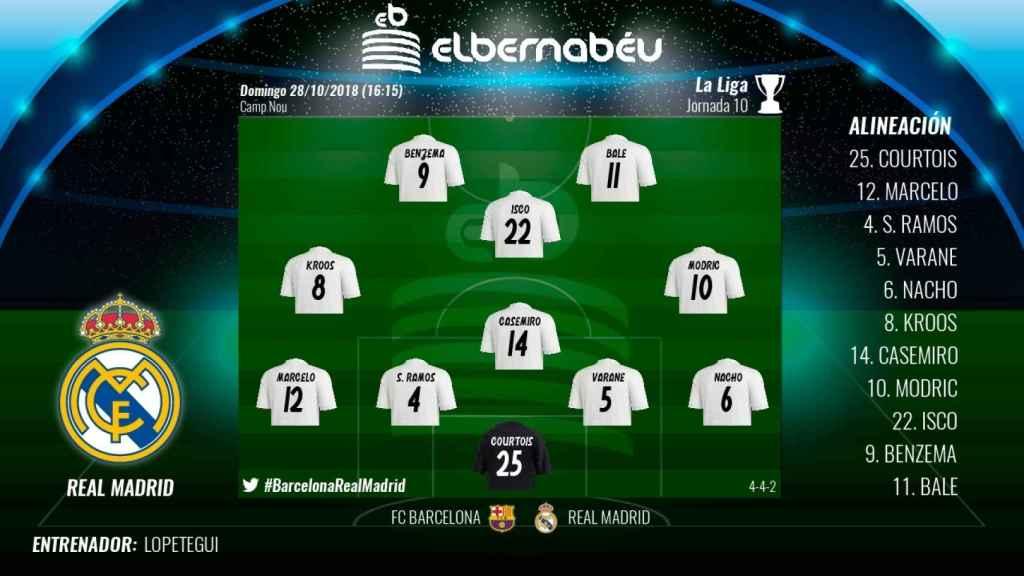 Once del Real Madrid para El Clásico