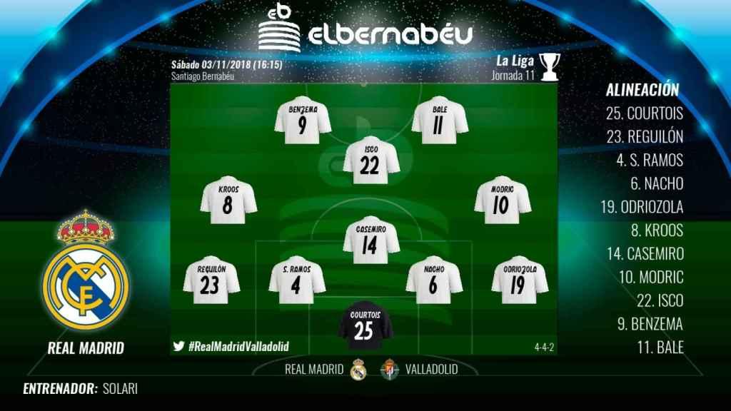 Once del Real Madrid ante el Valladolid