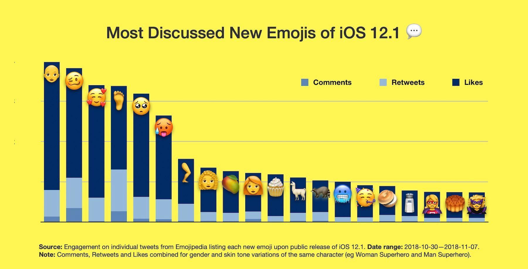Emoticonos emojipedia