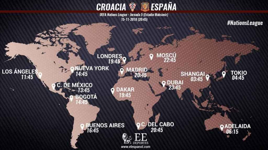 Horario del Croacia - España