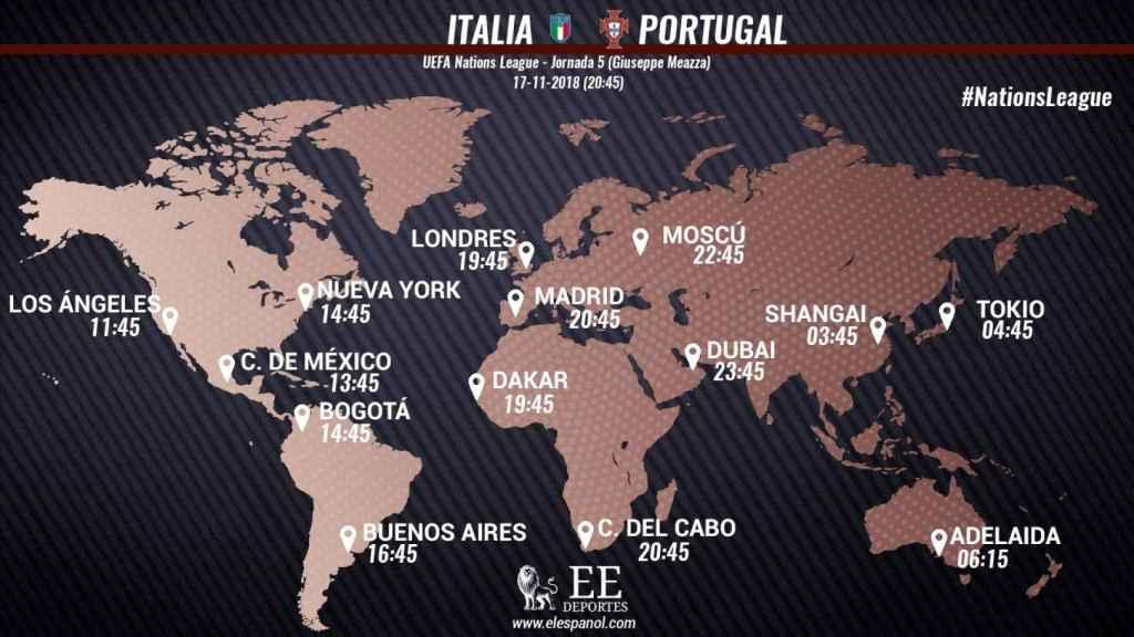 Horario internacional Italia - Portugal