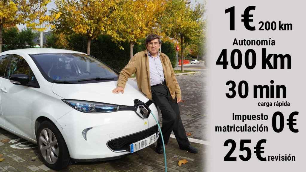 Fernando Pina con su Vehículo Eléctrico. Principales datos de consumo de un VE