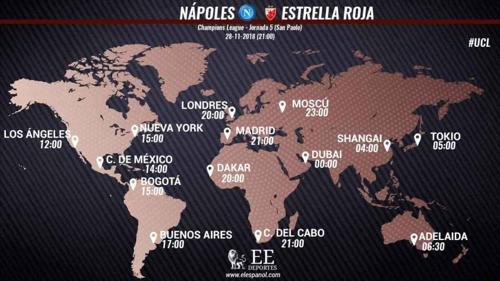 Horario Nápoles - Estrella Roja