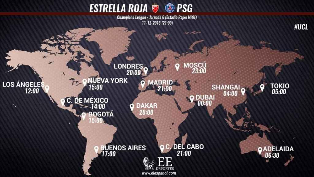 Horario Estrella Roja - PSG