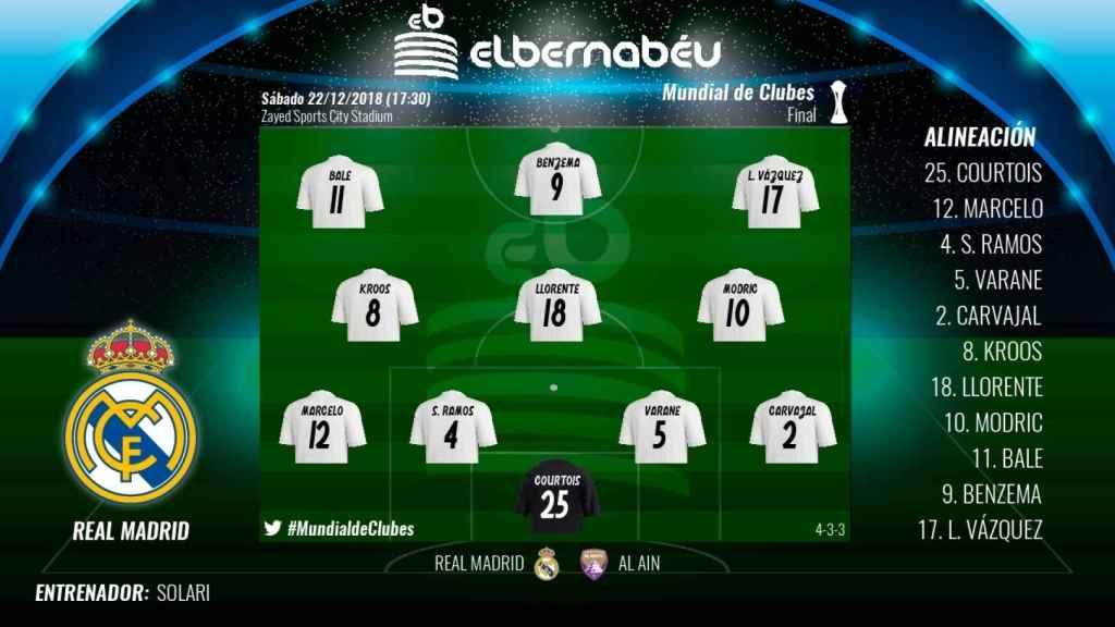 Alineación del Real Madrid ante el Al Ain