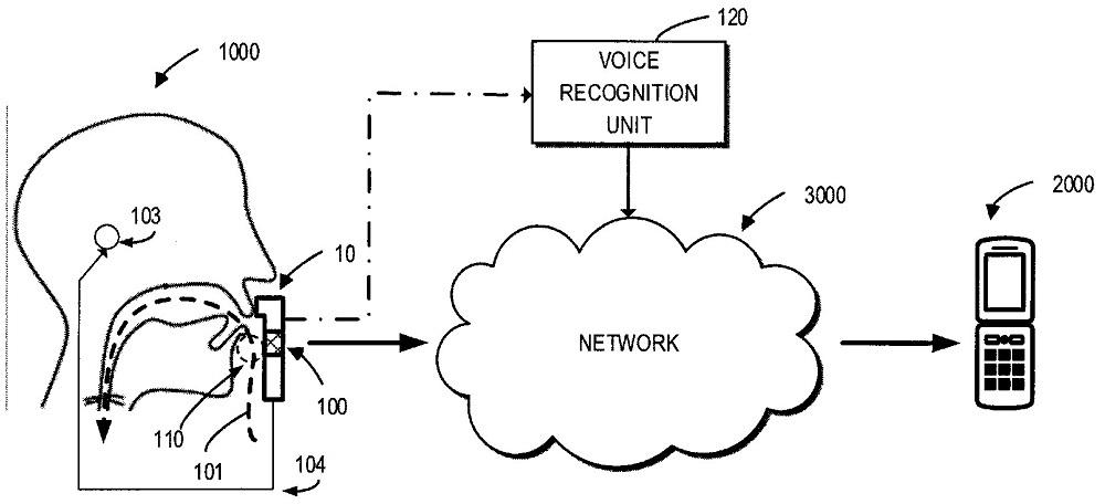 Patente asistente virtual