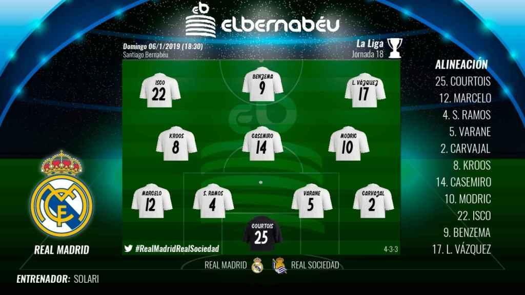 Once del Real Madrid ante la Real Sociedad