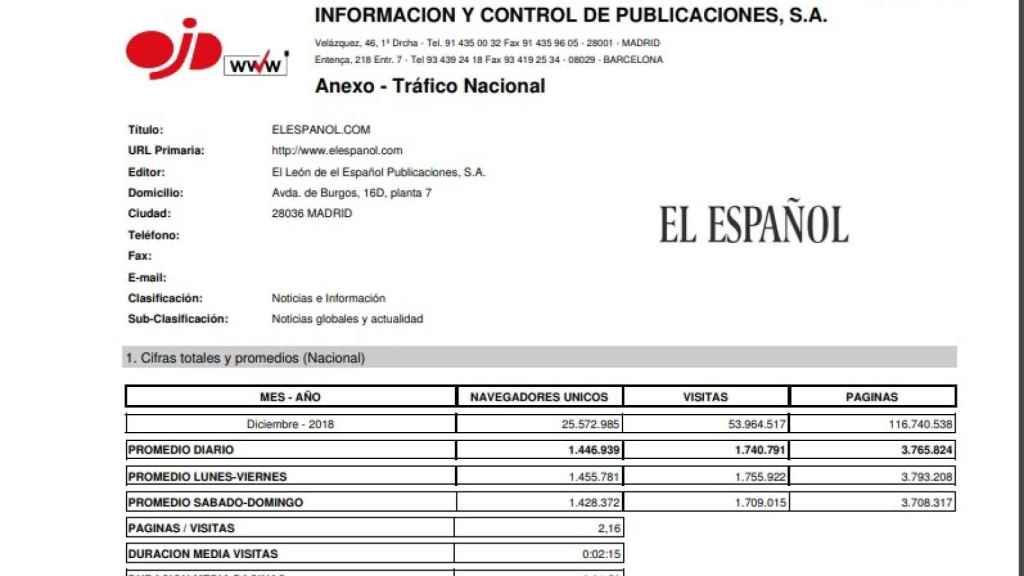 Anexo con el tráfico de IP española de EL ESPAÑOL en diciembre de 2018.