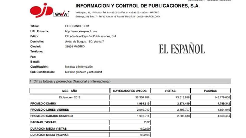 Acta de la OJD que confirma el nuevo récord de El Español con 38,3 millones de usuarios únicos.