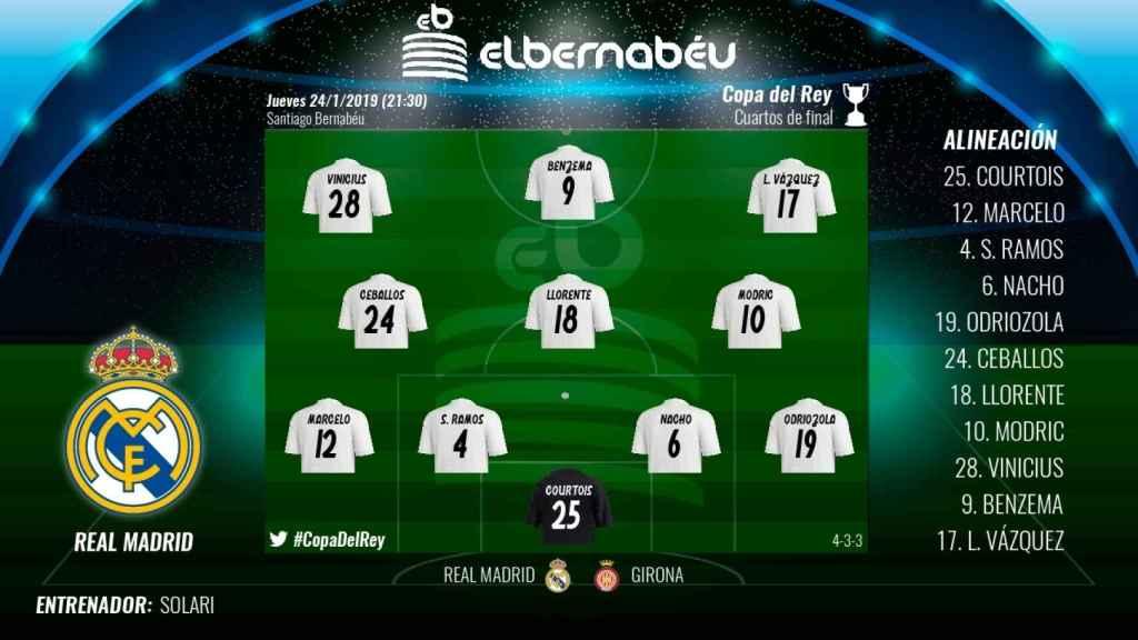 Once del Real Madrid ante el Girona para la ida de los cuartos de la Copa del Rey
