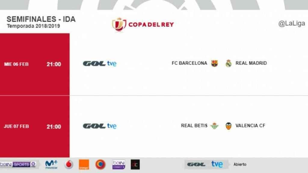 Horario de ida de las semifinales de la Copa del Rey