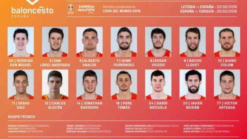 Convocatoria de la selección española para la última ventana FIBA. Foto: FEB