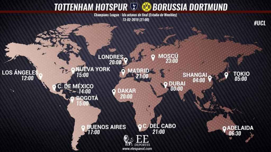 Horario Tottenham - Borussia Dortmund