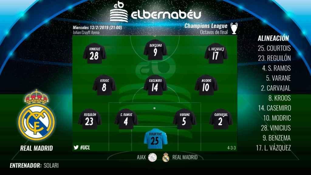 Once del Real Madrid ante el Ajax