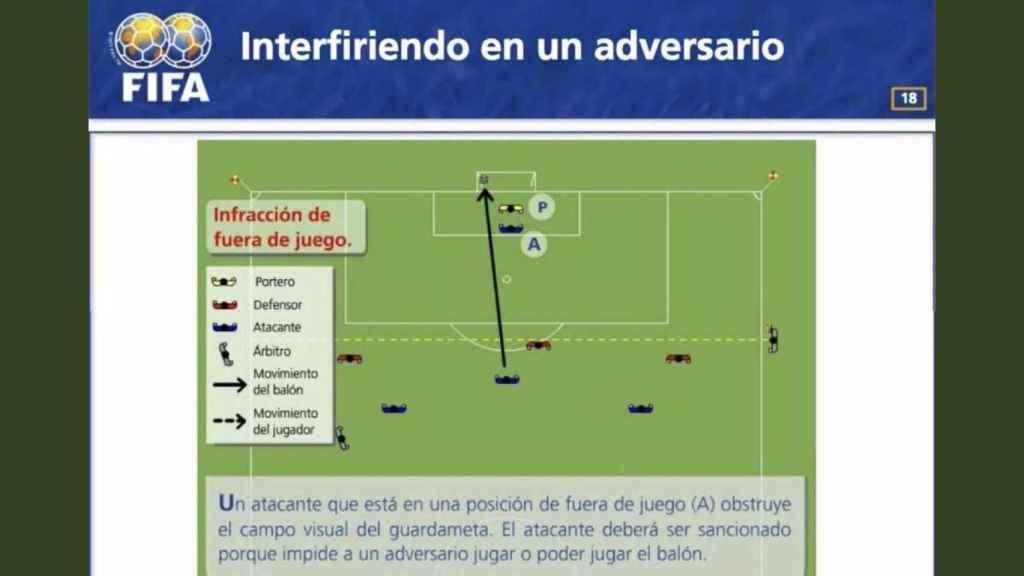Normativa FIFA sobre el fuera de juego