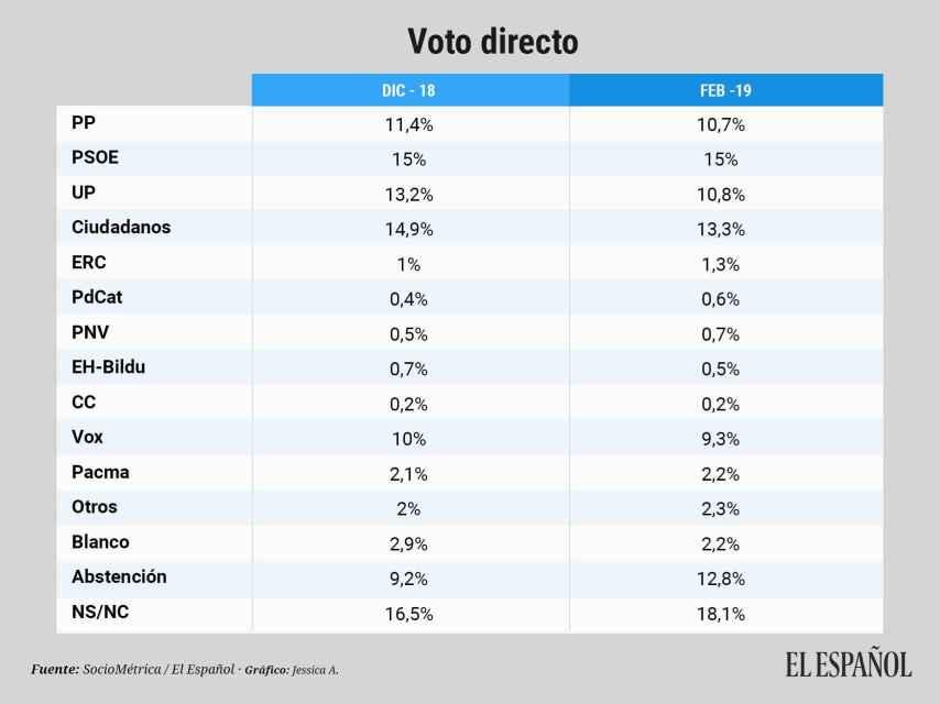 voto-directo