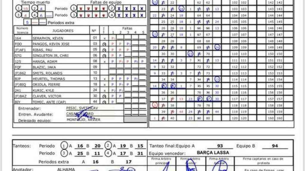 Acta arbitral de la final de la Copa del Rey. Foto: Twitter. (@partidazocope)