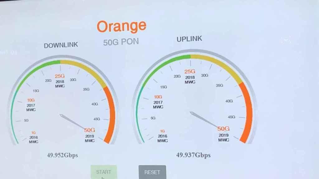 Orange consigue el récord de velocidad en fibra óptica durante el Mobile World Congress.