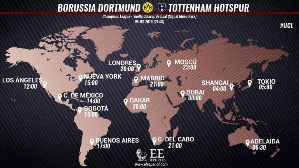 Horario Borussia Dortmund - Tottenham