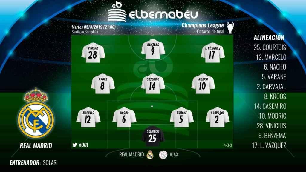 Once titular del Real Madrid ante el Ajax de Ámsterdam