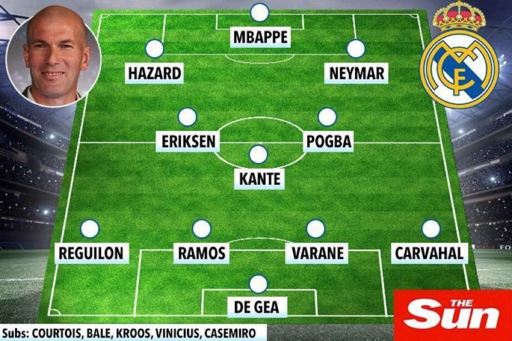 El superonce del Real Madrid de The Sun