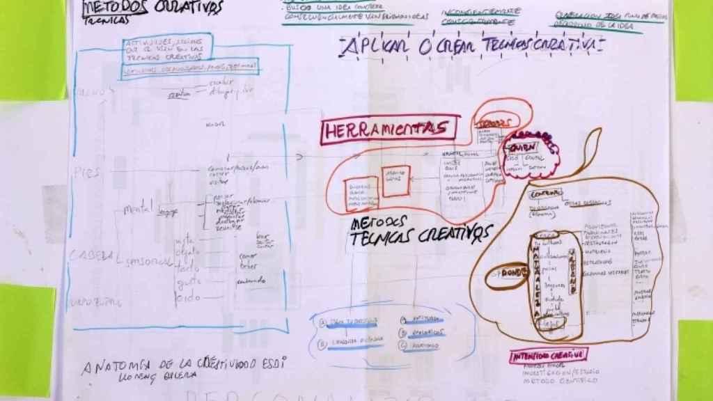 Notas de Ferran Adrià