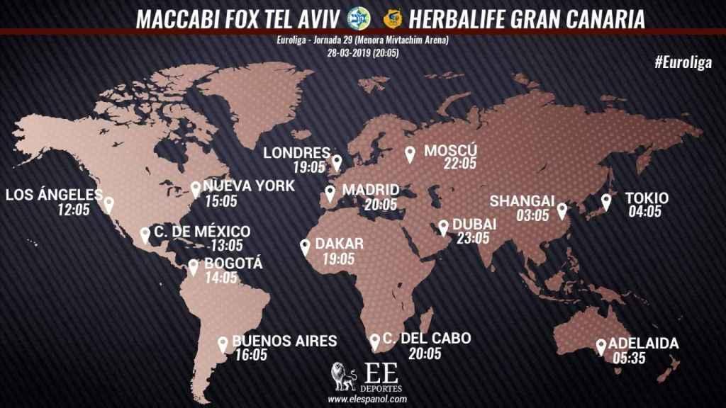 Horario Maccabi - Herbalife Gran Canaria
