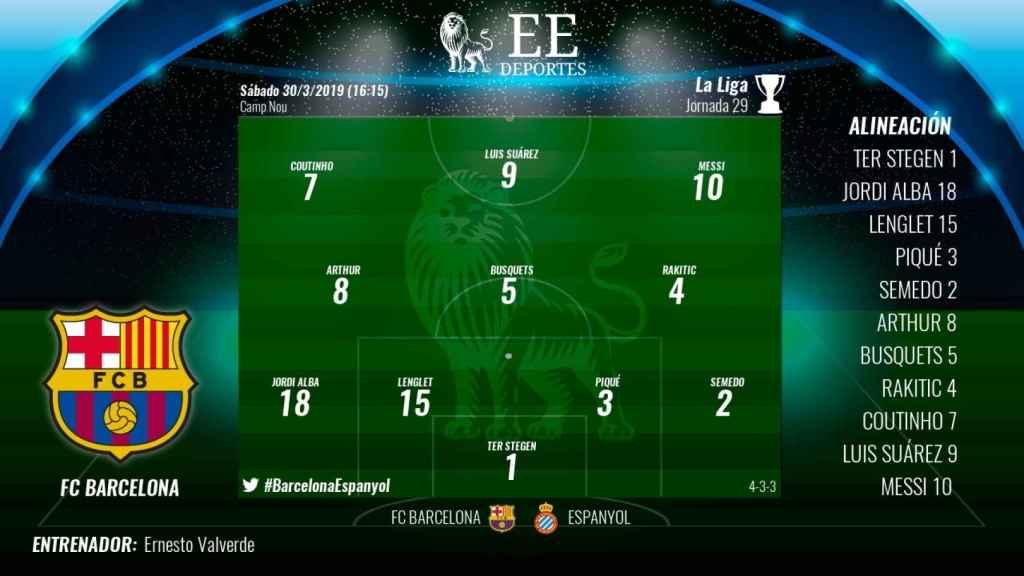 Once del Barcelona ante el Espanyol