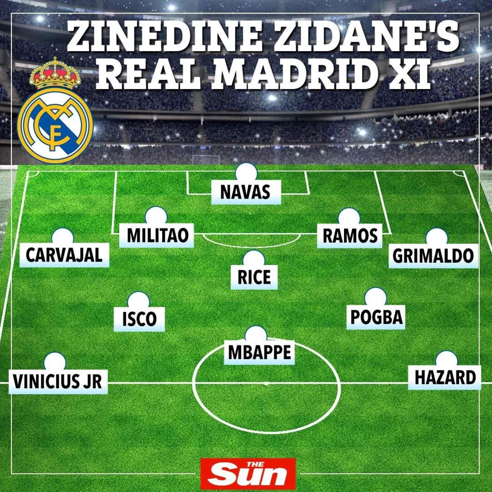 El once del Real Madrid 2019/2020, según The Sun