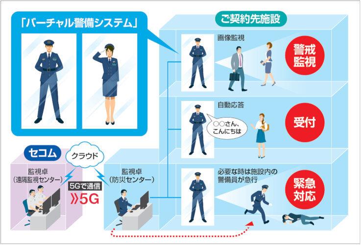 guardia seguridad virtual 2
