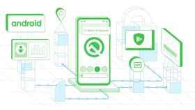 Android 10 beta 3: modo noche, mejores notificaciones, nuevos gestos…