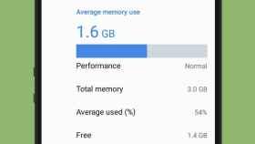 Liberar la memoria RAM en Android: ¿es realmente una ayuda para el móvil?