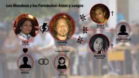 Los Mendoza y los Fernández, las dos familias enfrentadas.