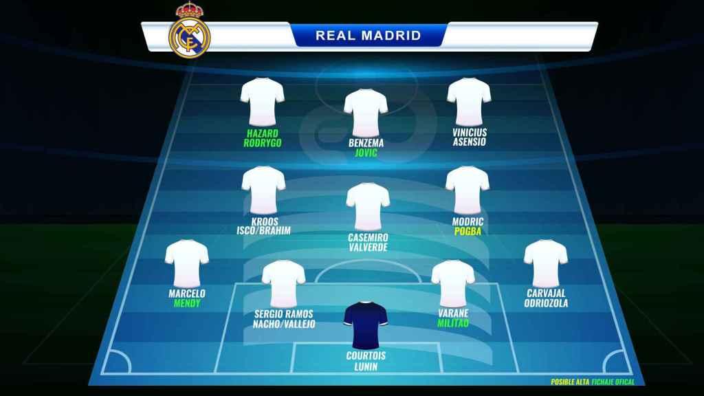 Las posibles alineaciones del Real Madrid 2019/20