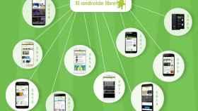 10 años de El Androide Libre: 10 móviles icónicos