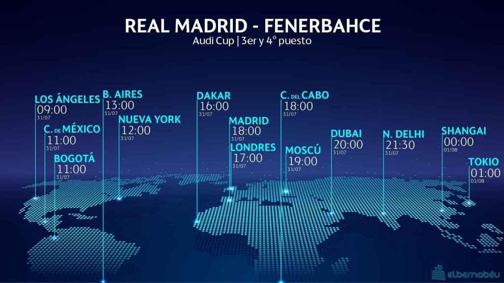 Horario Real Madrid - Fenerbahce