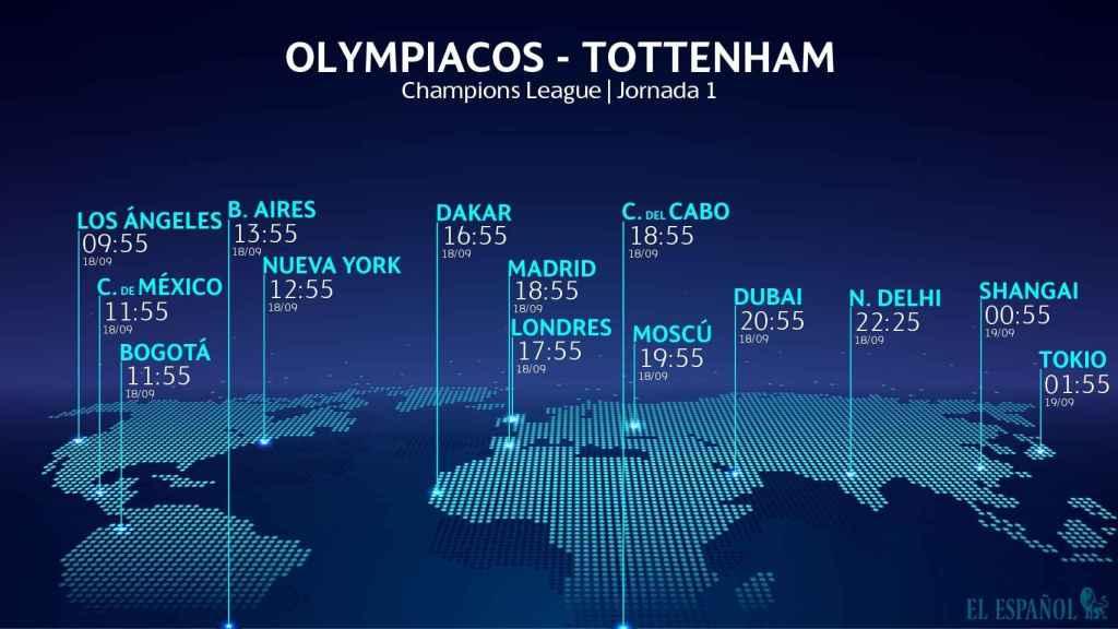 Horario Olympiacos - Tottenham de la Champions League