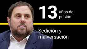 Oriol Junqueras, condenado a 13 años por sedición y malversación