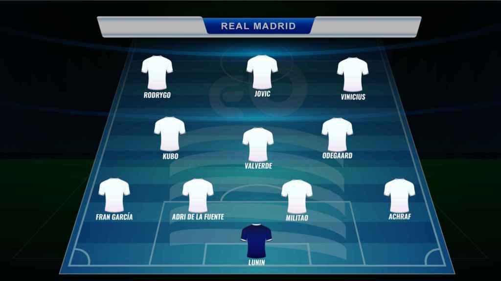 El 11 de los jugadores sub21 del Real Madrid