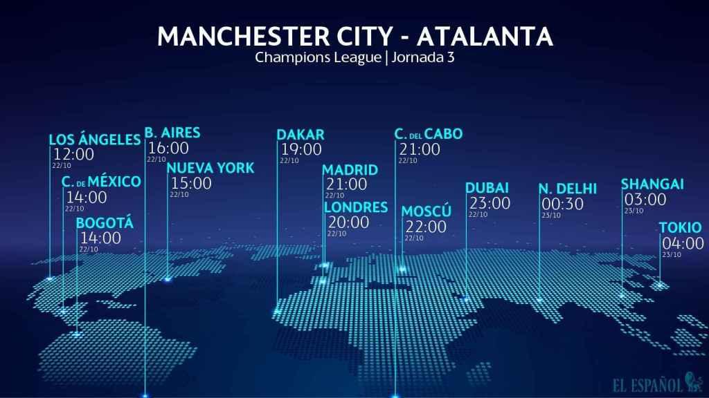 Horario Manchester City - Atalanta