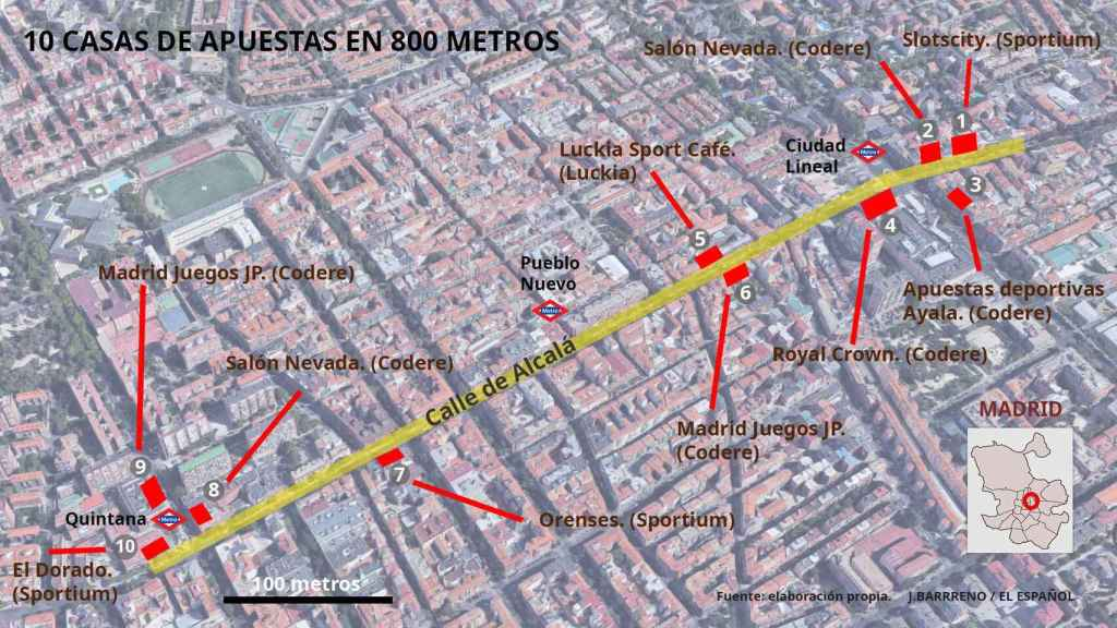 En este gráfico, se puede observar la proliferación de las casas de apuestas en Madrid.