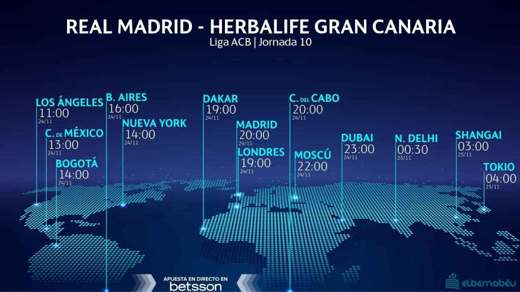 Horario Real Madrid - Herbalife Gran Canaria