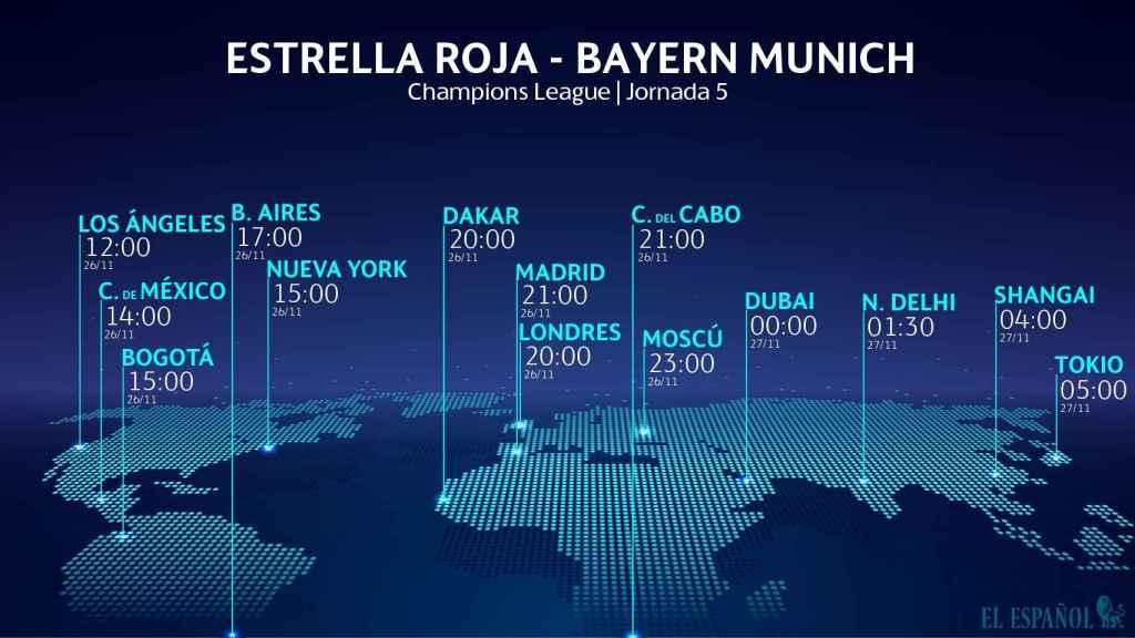 Horario Estrella Roja - Bayern Múnich