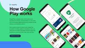 Google explica cómo funciona la Google Play Store
