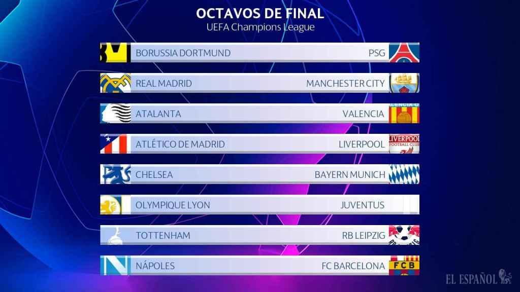 Cuadro de octavos de Champions League 2019/20