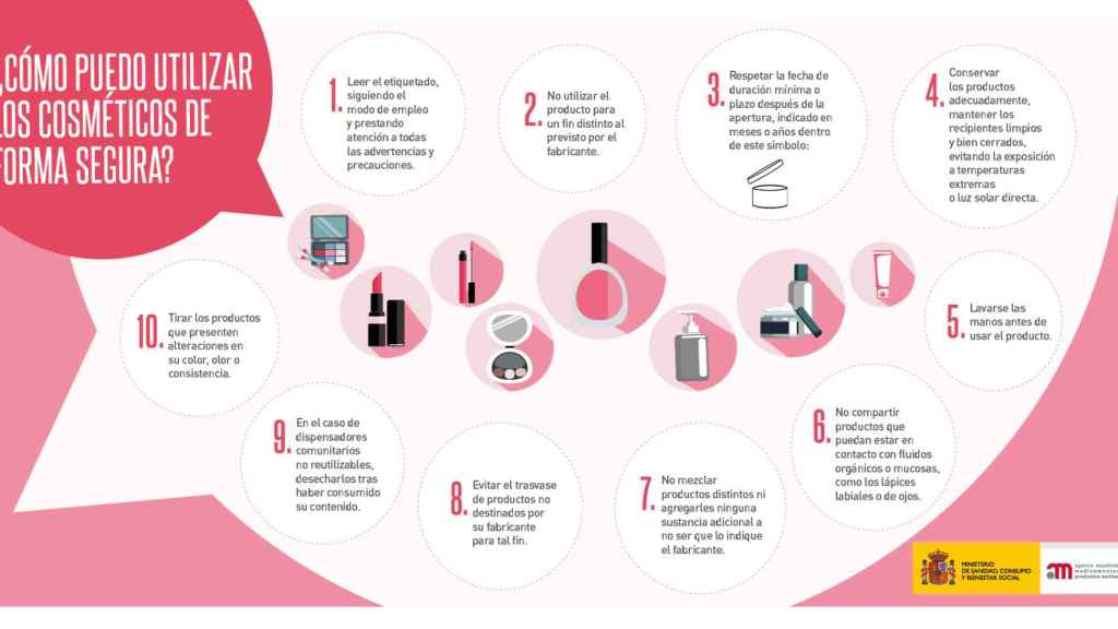 Infografía de la Aemps sobre seguridad con cosméticos.