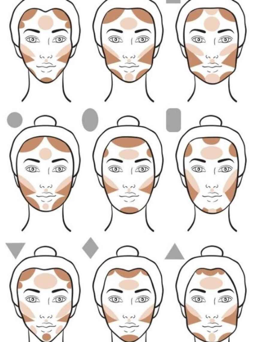 Diferentes métodos de uso del 'contouring' dependiendo de la forma de la cara.